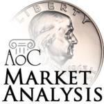 Numismatic Market Analysis 1963 Brilliant Proof 67 (NGC + PCGS) Franklin Half Dollars on ebay