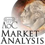 AoC Market Analysis - Silver Roosevelt Dimes