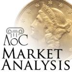 AoC Market Analysis: The Impact of Bullion Market Sentiment on Generic Gold