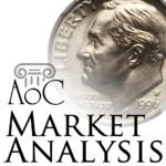 AoC Market Analysis: 1996-W Roosevelt Dimes