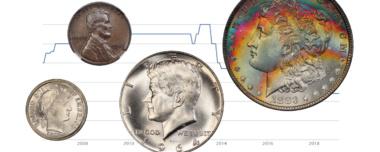 <h1>Numismatic Market & Auction News</h1>