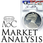 AoC Market Analysis: Signed American Silver Eagle Slabs